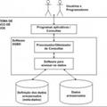 Thumb - Apostila grátis para download sobre estrutura de dados