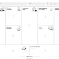 Thumb - Business Model Canvas