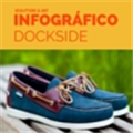 Thumb - Infográfico| A historia do Dockside