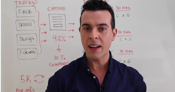 Cover - 3 Simples Passos Para Criar Seu Primeiro Negócio Na Internet!