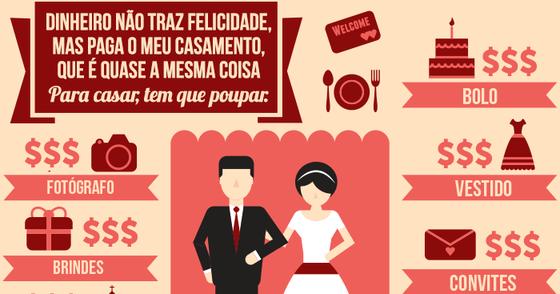 Cover - Planilha de Custos para organizar seu Casamento