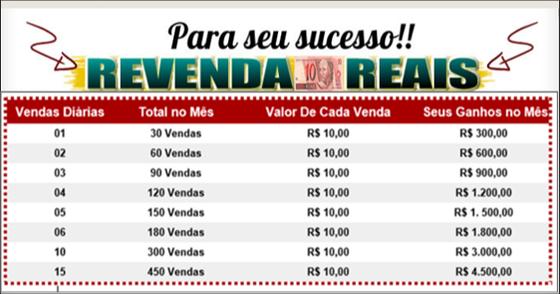 Cover - Kit Renda 10 Online R$ 1.800,00 Por Mês