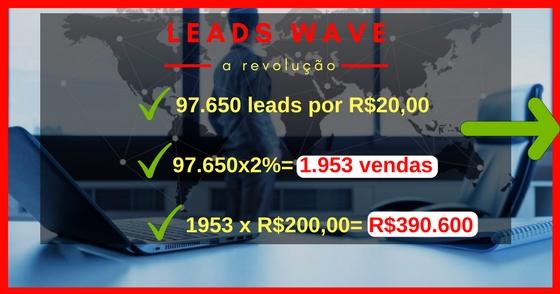 Cover - Desafio 100 Mil Leads Grátis Em 30 Dias!
